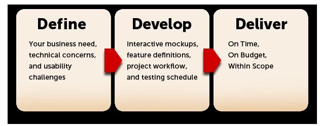Custom-Web-App